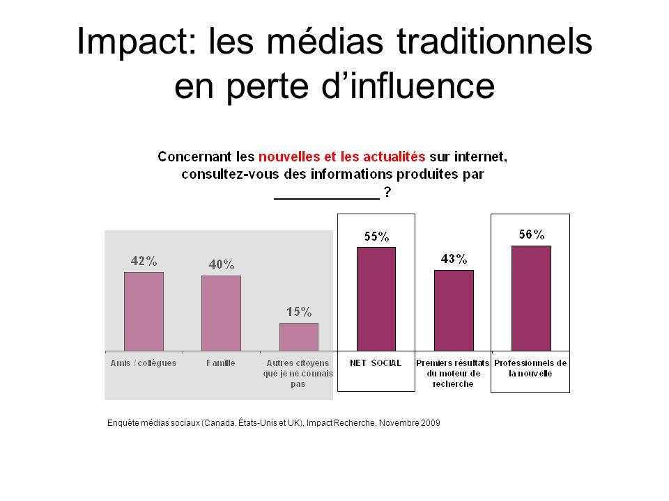 Impact: les médias traditionnels en perte dinfluence Enquète médias sociaux (Canada, États-Unis et UK), Impact Recherche, Novembre 2009 RAPPORT COMPLET