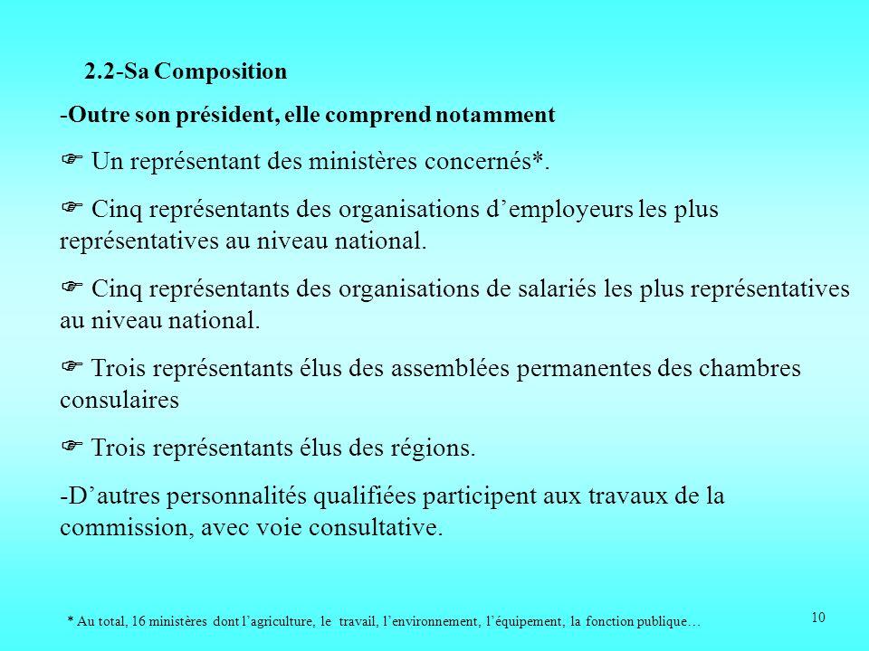 2.2-Sa Composition -Outre son président, elle comprend notamment Un représentant des ministères concernés*.