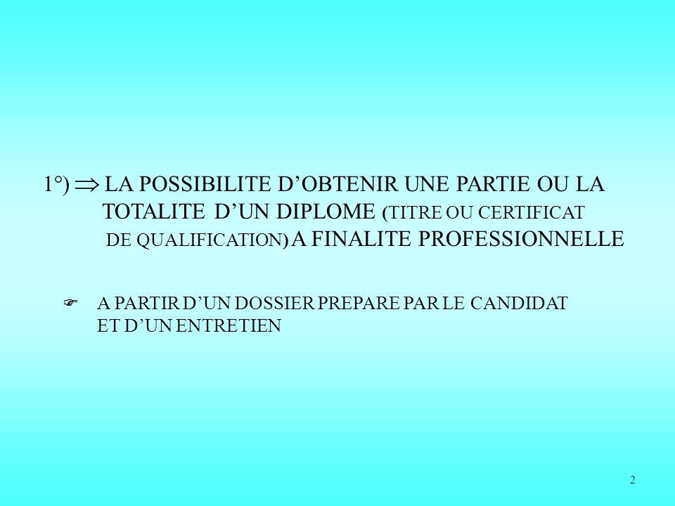 1°) LA POSSIBILITE DOBTENIR UNE PARTIE OU LA TOTALITE DUN DIPLOME (TITRE OU CERTIFICAT DE QUALIFICATION) A FINALITE PROFESSIONNELLE A PARTIR DUN DOSSIER PREPARE PAR LE CANDIDAT ET DUN ENTRETIEN 2