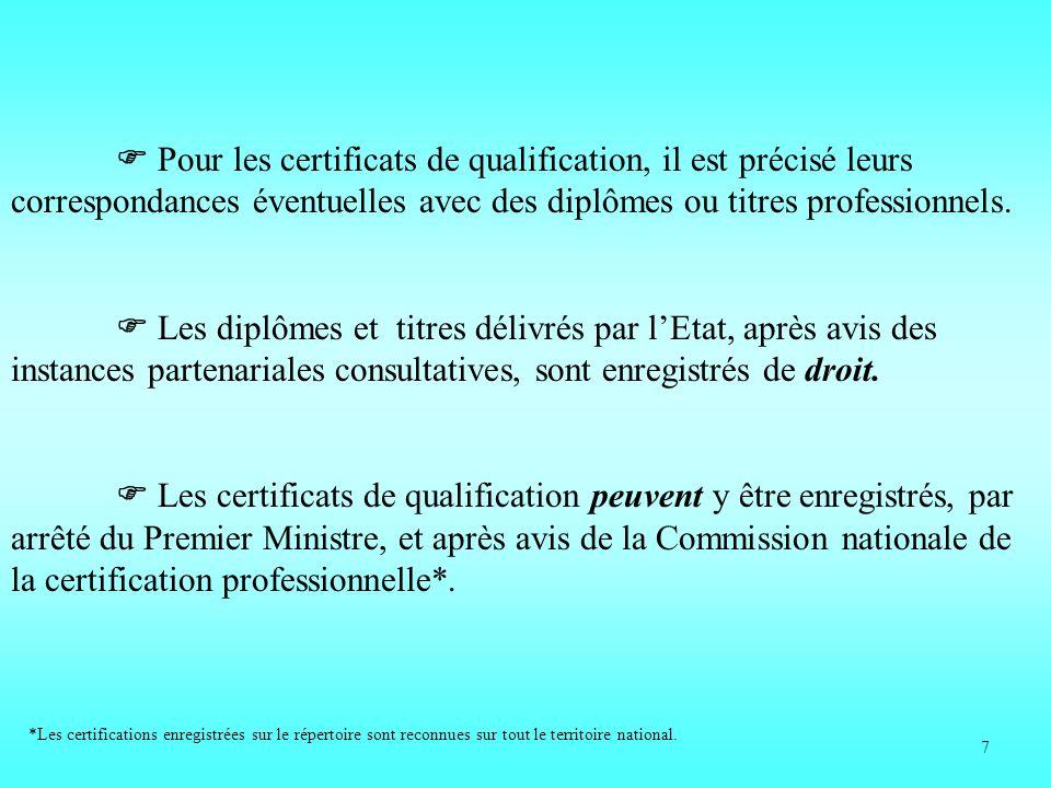 Pour les certificats de qualification, il est précisé leurs correspondances éventuelles avec des diplômes ou titres professionnels.
