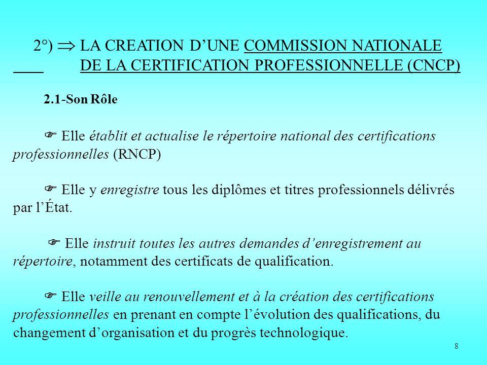 2°) LA CREATION DUNE COMMISSION NATIONALE DE LA CERTIFICATION PROFESSIONNELLE (CNCP) 2.1-Son Rôle Elle établit et actualise le répertoire national des certifications professionnelles (RNCP) Elle y enregistre tous les diplômes et titres professionnels délivrés par lÉtat.