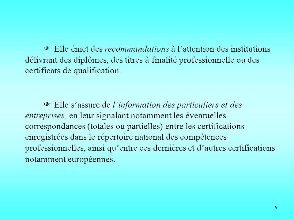 Elle émet des recommandations à lattention des institutions délivrant des diplômes, des titres à finalité professionnelle ou des certificats de qualification.