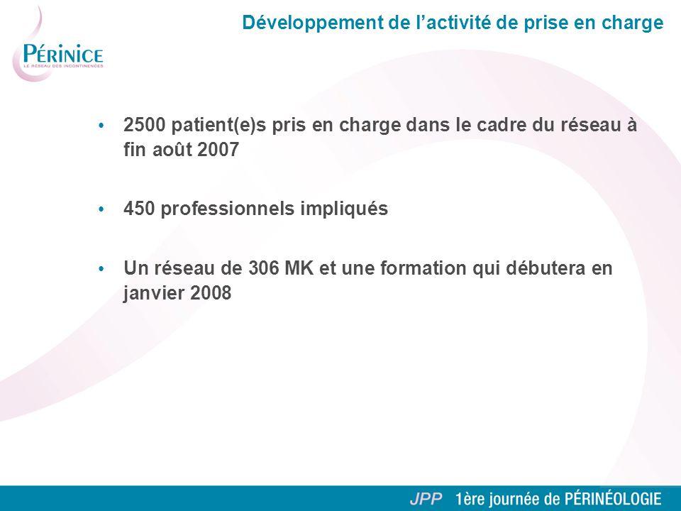 Développement de lactivité de prise en charge 2500 patient(e)s pris en charge dans le cadre du réseau à fin août 2007 450 professionnels impliqués Un réseau de 306 MK et une formation qui débutera en janvier 2008