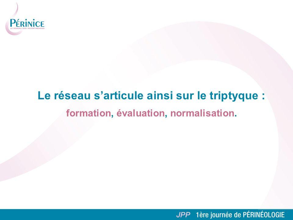 Le réseau sarticule ainsi sur le triptyque : formation, évaluation, normalisation.