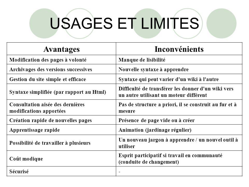 USAGES ET LIMITES AvantagesInconvénients Modification des pages à volontéManque de lisibilité Archivages des versions successivesNouvelle syntaxe à ap