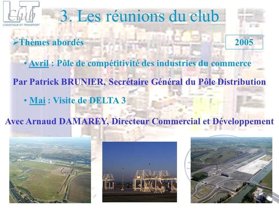 3. Les réunions du club Thèmes abordés 2005 Avril : Pôle de compétitivité des industries du commerce Mai : Visite de DELTA 3 Par Patrick BRUNIER, Secr