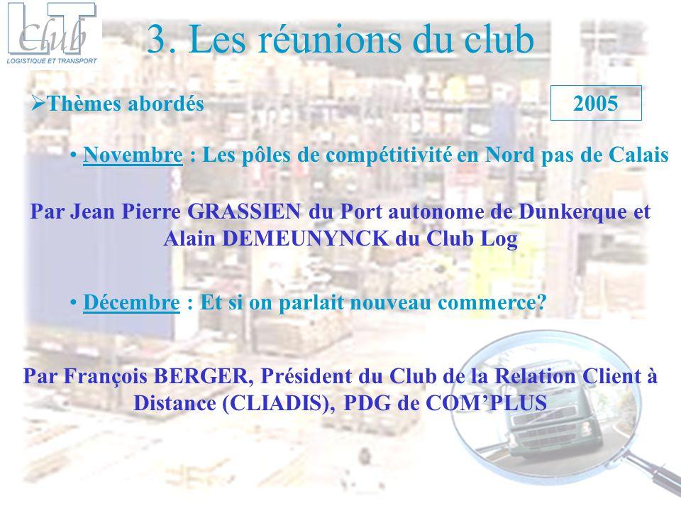 3. Les réunions du club Thèmes abordés 2005 Novembre : Les pôles de compétitivité en Nord pas de Calais Décembre : Et si on parlait nouveau commerce?