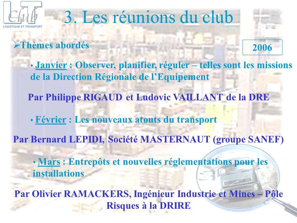 3. Les réunions du club Thèmes abordés Janvier : Observer, planifier, réguler – telles sont les missions de la Direction Régionale de lEquipement 2006