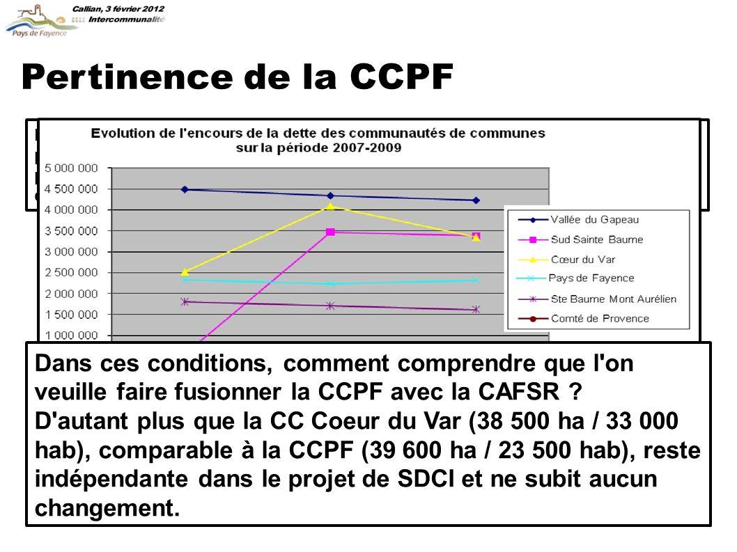 Pertinence de la CCPF Le territoire de la CCPF correspond à un canton, à l un des 8 territoires reconnus par le Conseil général et à un SCOT.