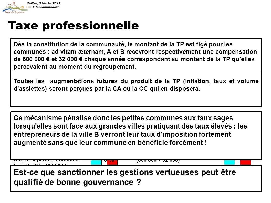 Taxe professionnelle La taxe professionnelle (TP) était la contribution des entreprises aux collectivités territoriales.