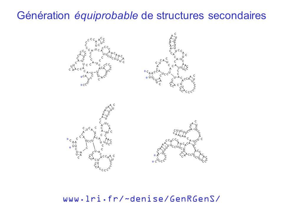 www.lri.fr/~denise/GenRGenS/ Génération équiprobable de structures secondaires