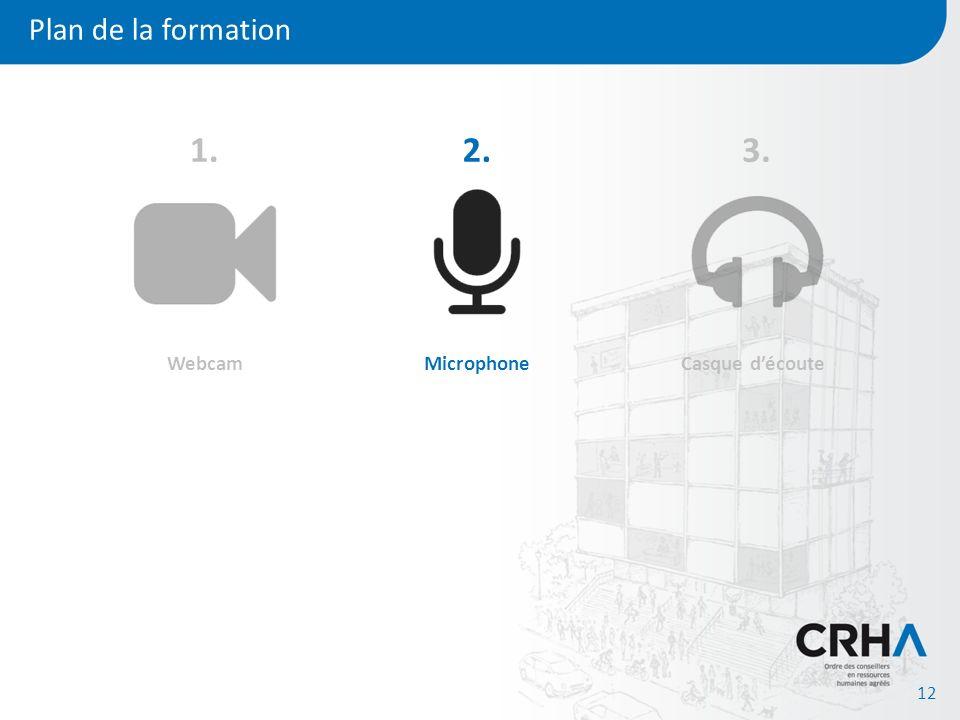 Plan de la formation 12 Webcam 1. Microphone 2. Casque découte 3.