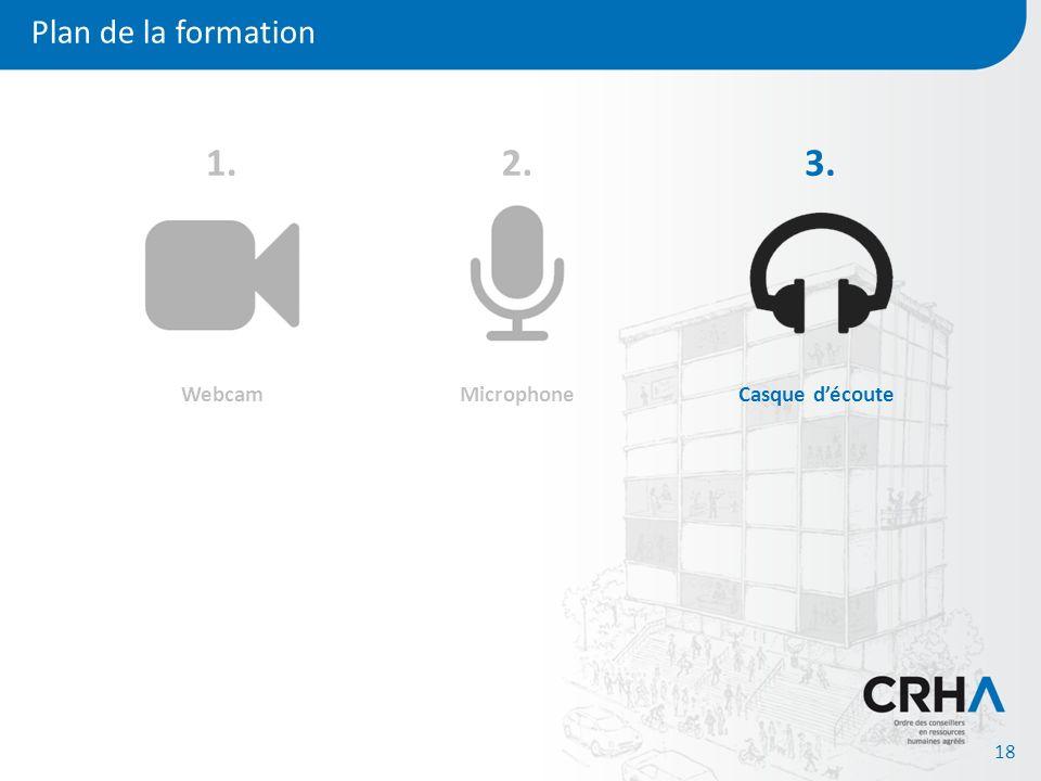 Plan de la formation 18 Webcam 1. Microphone 2. Casque découte 3.