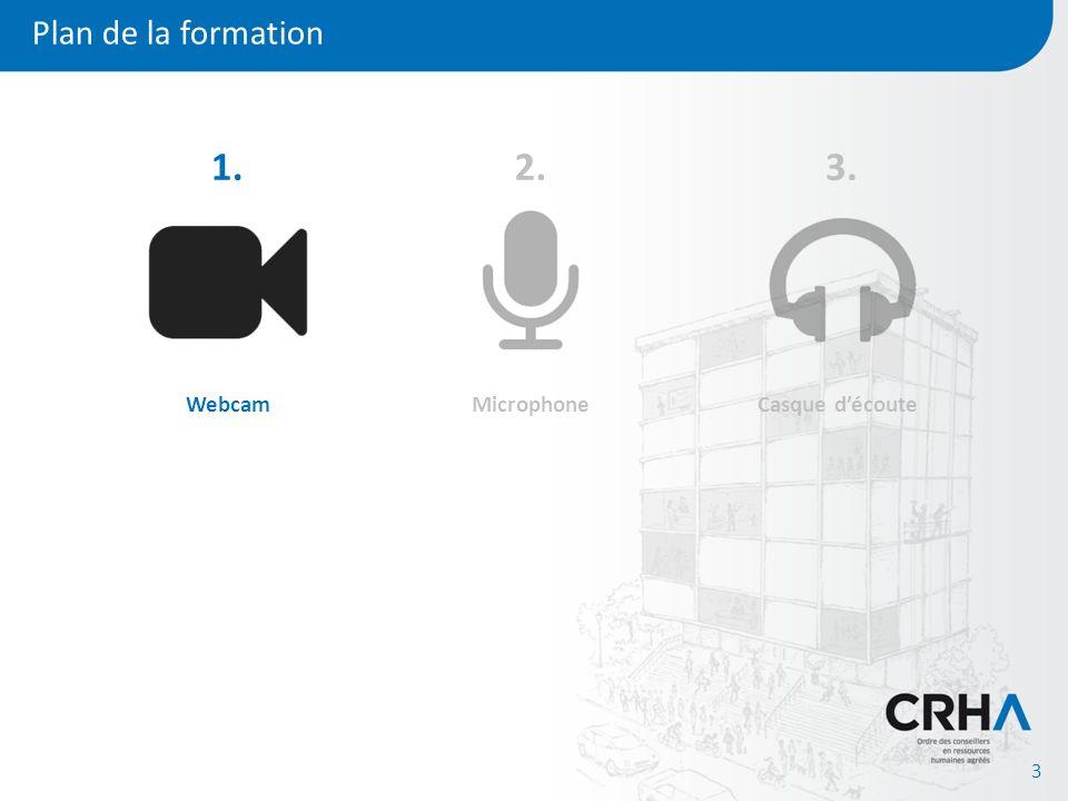 Plan de la formation 3 Webcam 1. Microphone 2. Casque découte 3.