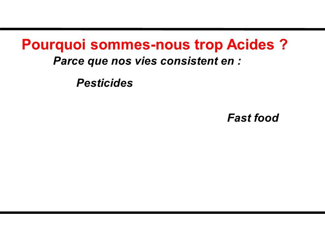 Pourquoi sommes-nous trop Acides ? Parce que nos vies consistent en : Pesticides Fast food