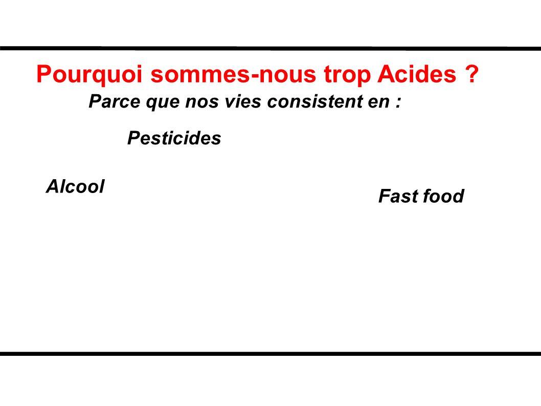 Pourquoi sommes-nous trop Acides ? Parce que nos vies consistent en : Pesticides Fast food Alcool