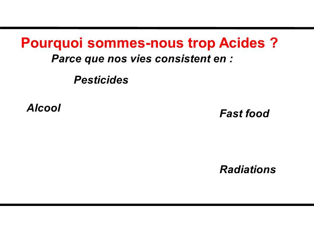 Pourquoi sommes-nous trop Acides ? Parce que nos vies consistent en : Pesticides Fast food Alcool Radiations