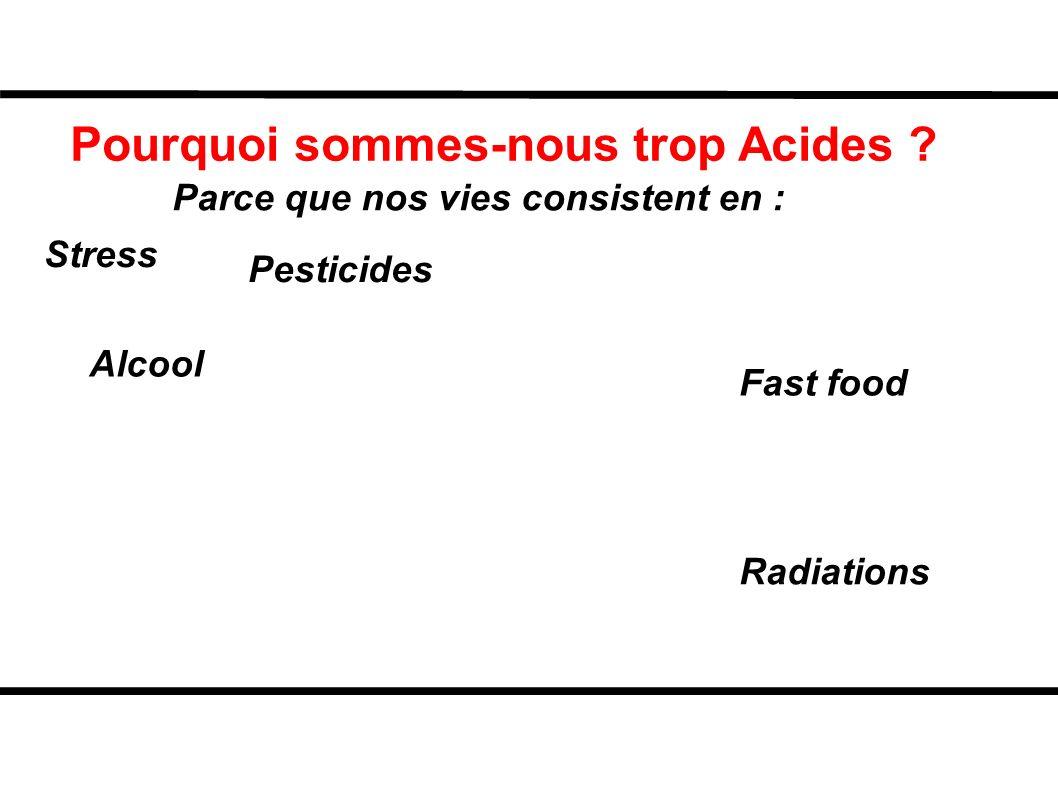 Pourquoi sommes-nous trop Acides ? Parce que nos vies consistent en : Pesticides Fast food Alcool Radiations Stress