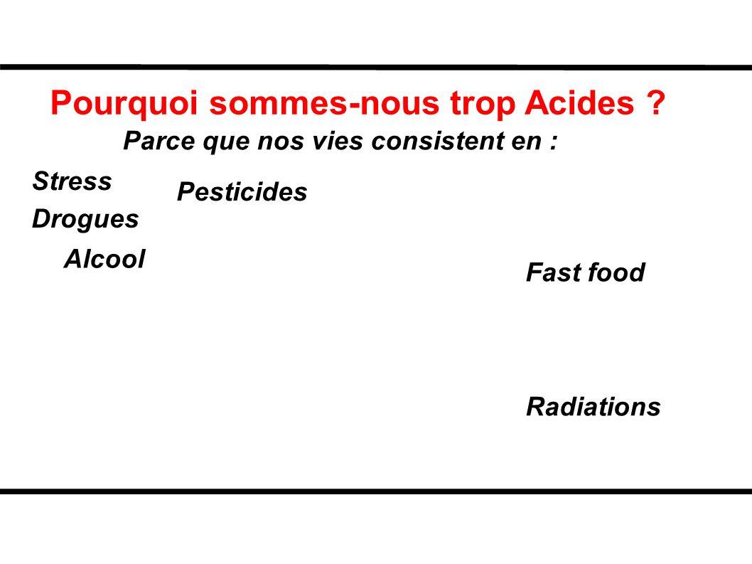 Pourquoi sommes-nous trop Acides ? Parce que nos vies consistent en : Pesticides Fast food Alcool Radiations Drogues Stress