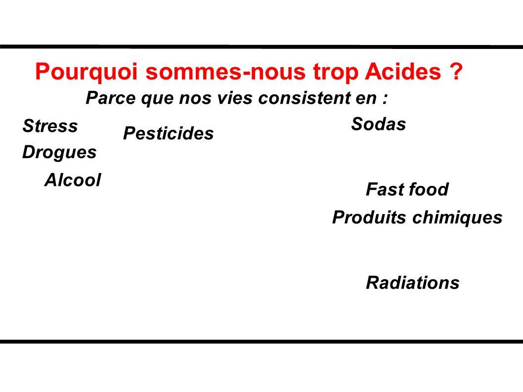 Pourquoi sommes-nous trop Acides ? Parce que nos vies consistent en : Pesticides Fast food Alcool Radiations Drogues Stress Produits chimiques Sodas