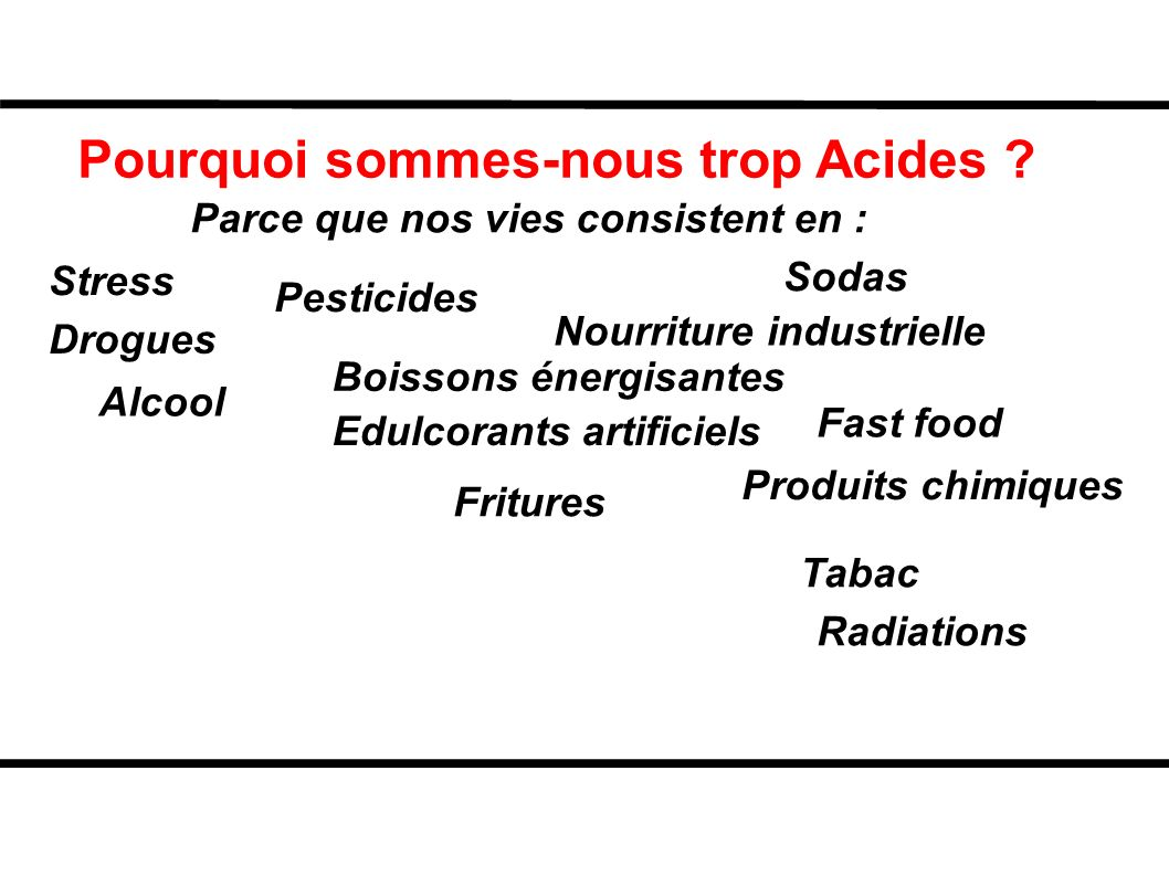 Pourquoi sommes-nous trop Acides ? Parce que nos vies consistent en : Pesticides Fast food Alcool Radiations Drogues Stress Produits chimiques Sodas F