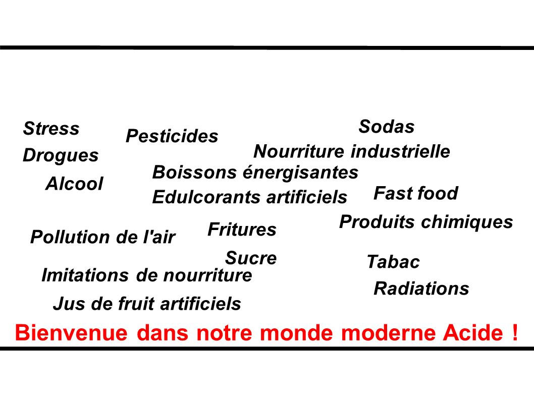 Pesticides Fast food Alcool Radiations Drogues Stress Produits chimiques Sodas Fritures Edulcorants artificiels Boissons énergisantes Tabac Nourriture