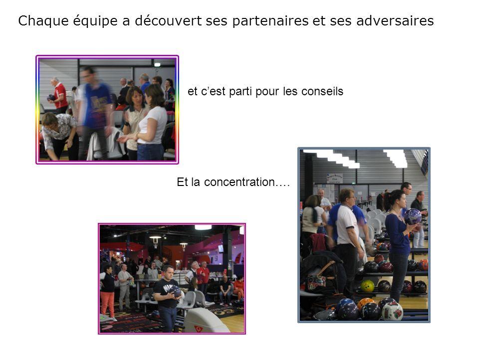 Chaque équipe a découvert ses partenaires et ses adversaires Et la concentration….
