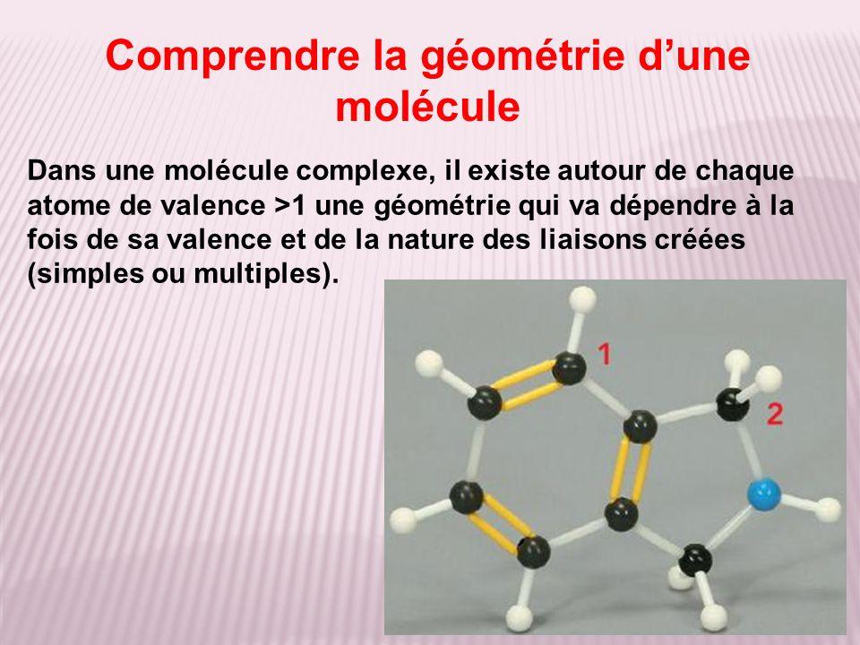 Comprendre la géométrie dune molécule Dans une molécule complexe, il existe autour de chaque atome de valence >1 une géométrie qui va dépendre à la fo