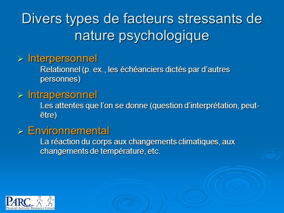Divers types de facteurs stressants de nature psychologique Interpersonnel Interpersonnel Relationnel (p. ex., les échéanciers dictés par dautres pers