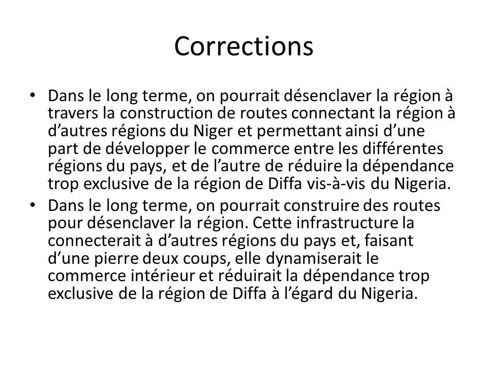 Corrections Dans le long terme, on pourrait désenclaver la région à travers la construction de routes connectant la région à dautres régions du Niger