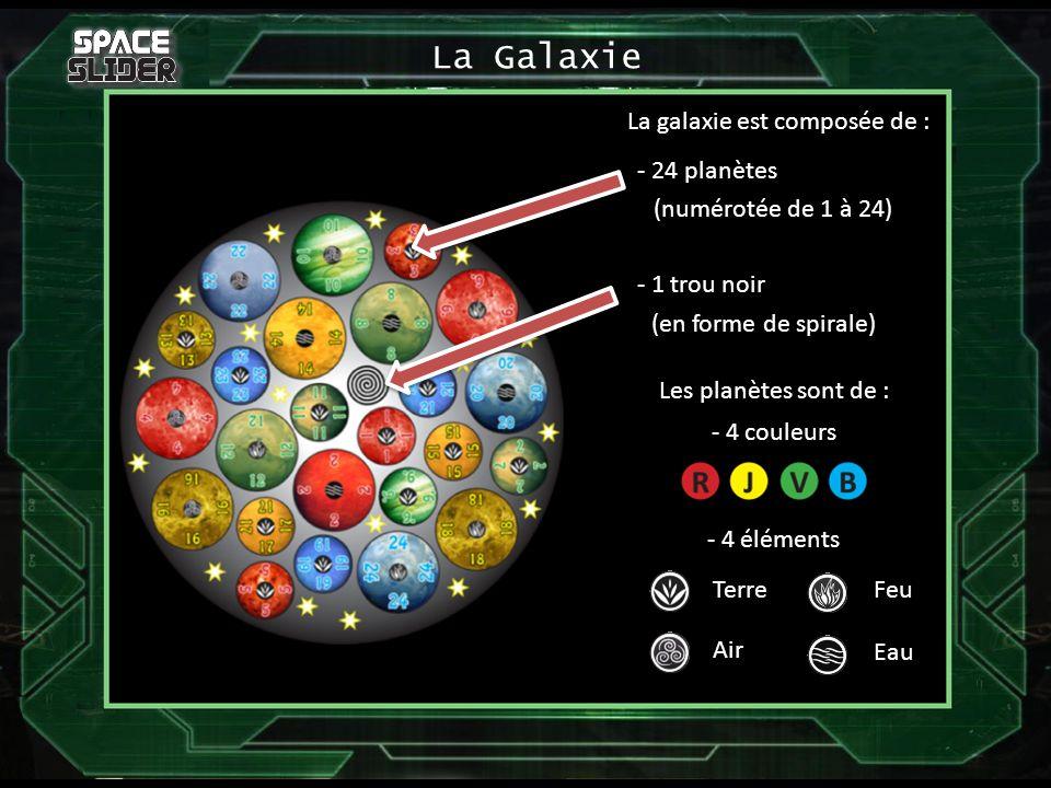 Le Plateau Galaxie
