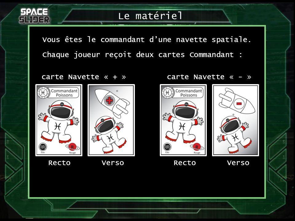 La rampe de lancement Les pions Navette Les Cartes Commandant Les Fiches Chargement Le matériel