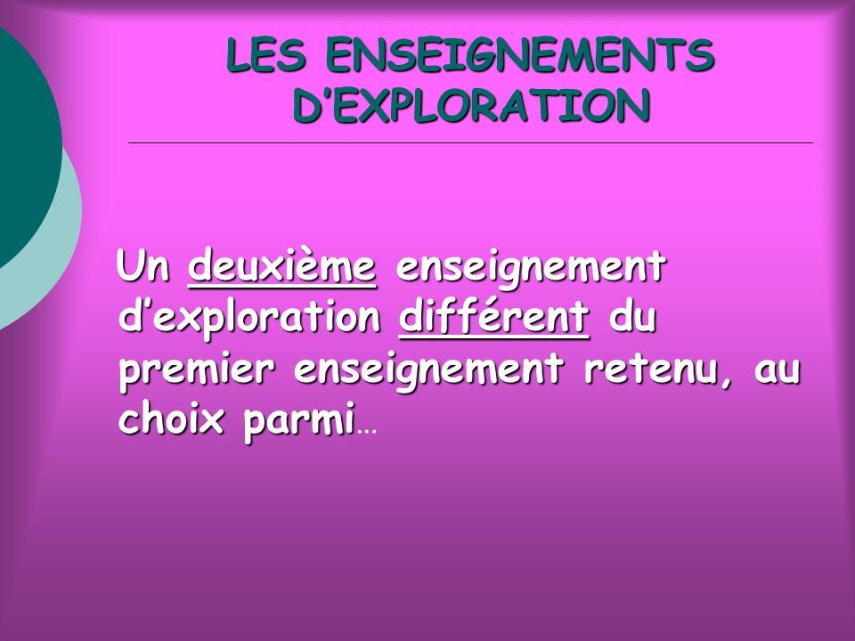 LES ENSEIGNEMENTS DEXPLORATION Un deuxième enseignement dexploration différent du premier enseignement retenu, au choix parmi Un deuxième enseignement