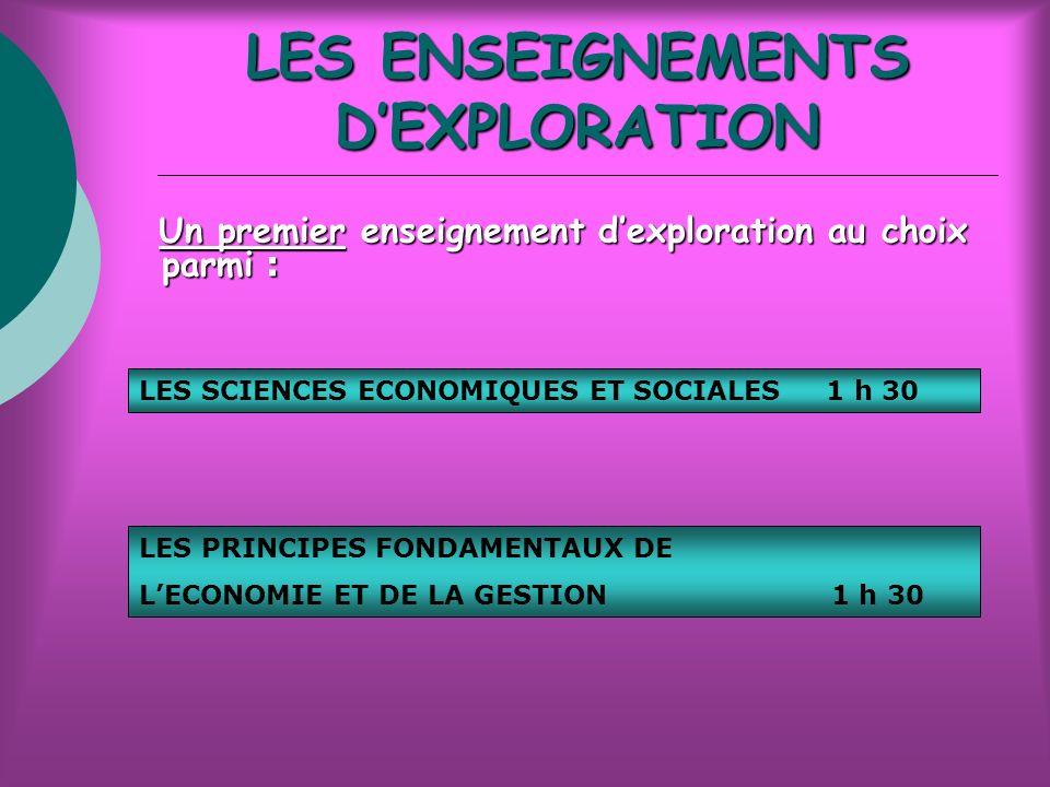 LES ENSEIGNEMENTS DEXPLORATION Un premier enseignement dexploration au choix parmi : LES SCIENCES ECONOMIQUES ET SOCIALES 1 h 30 LES PRINCIPES FONDAME
