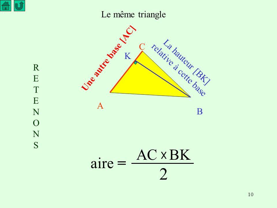 10 Le même triangle Une autre base [AC] La hauteur [BK] relative à cette base A B C K RETENONSRETENONS aire = AC BK 2