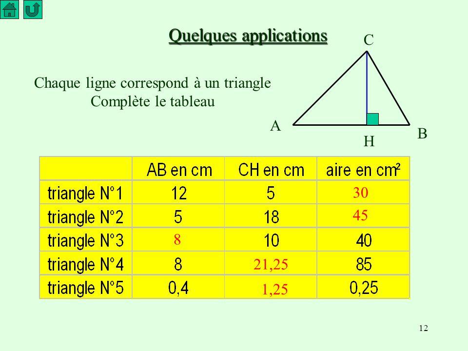 12 Quelques applications Chaque ligne correspond à un triangle Complète le tableau 30 8 45 A B C H 21,25 1,25