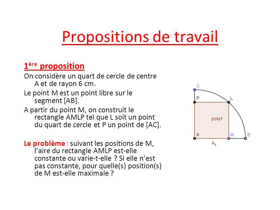 Propositions de travail 1 ère proposition On considère un quart de cercle de centre A et de rayon 6 cm. Le point M est un point libre sur le segment [