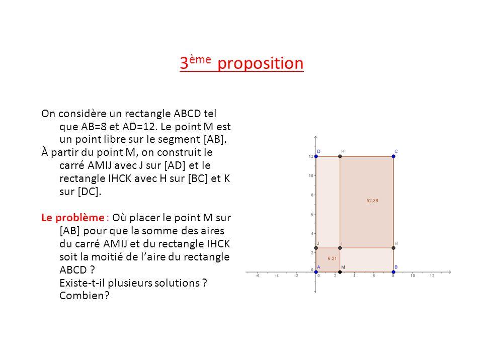 3 ème proposition On considère un rectangle ABCD tel que AB=8 et AD=12. Le point M est un point libre sur le segment [AB]. À partir du point M, on con