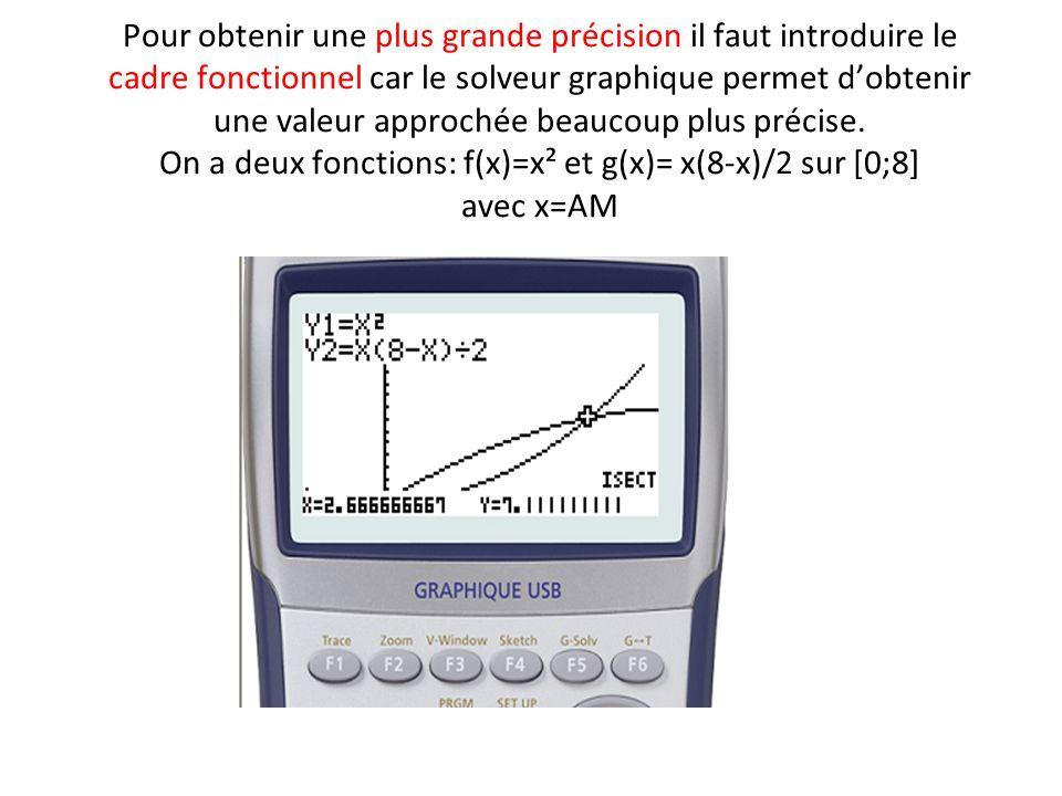 Pour obtenir une plus grande précision il faut introduire le cadre fonctionnel car le solveur graphique permet dobtenir une valeur approchée beaucoup