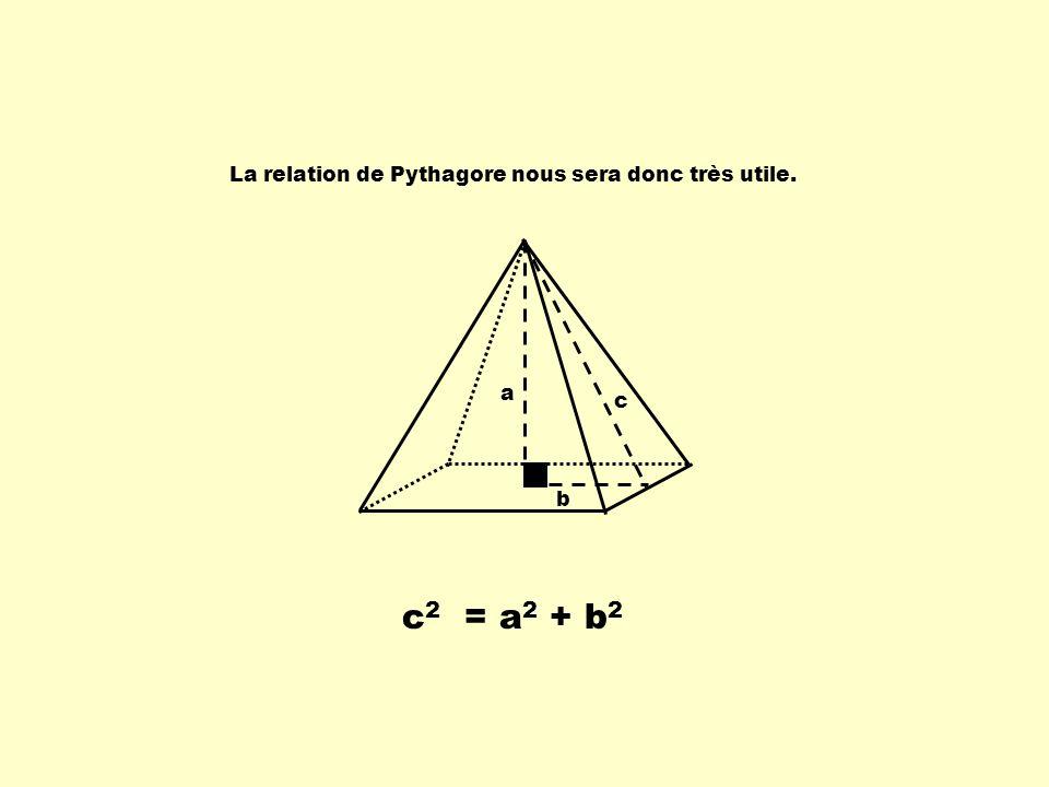 La relation de Pythagore nous sera donc très utile. a b c c 2 = a 2 + b 2