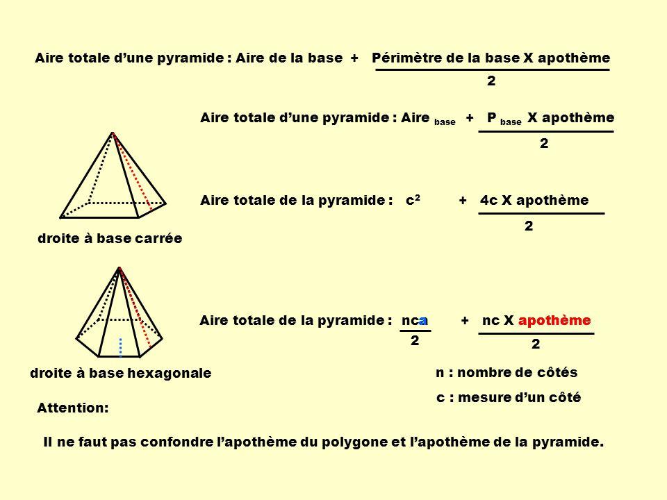 Aire totale dune pyramide : Aire de la base + Périmètre de la base X apothème 2 droite à base hexagonale Aire totale dune pyramide : Aire base + P base X apothème 2 Aire totale de la pyramide : c 2 + 4c X apothème 2 Aire totale de la pyramide : + nc X apothème 2 nca 2 Attention: Il ne faut pas confondrelapothème du polygoneet lapothème de la pyramide.