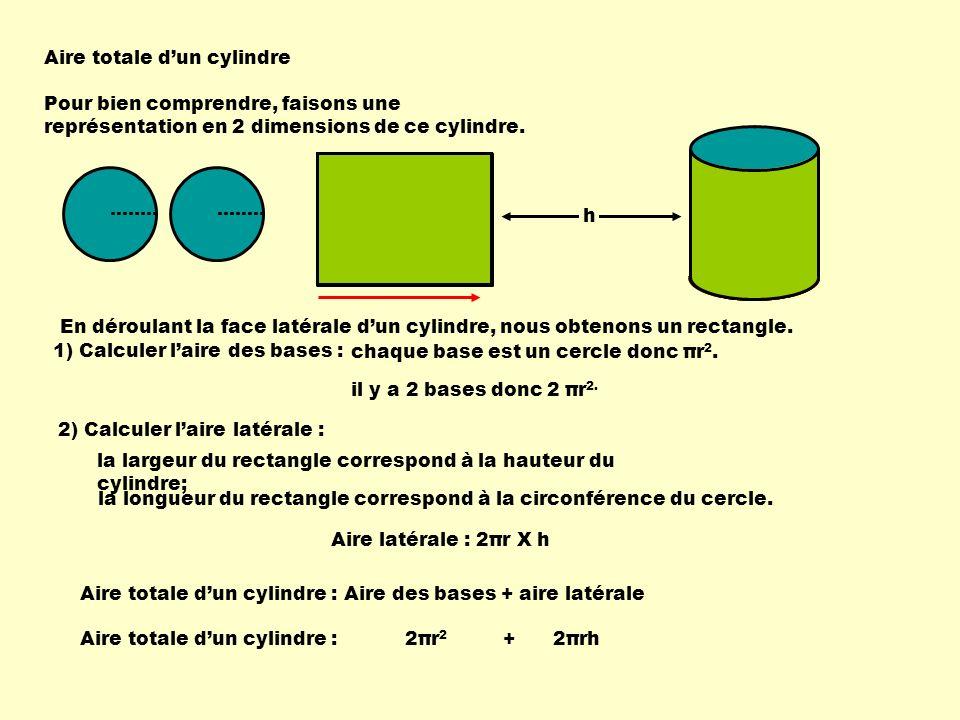 Aire totale dun cylindre Pour bien comprendre, faisons une représentation en 2 dimensions de ce cylindre.