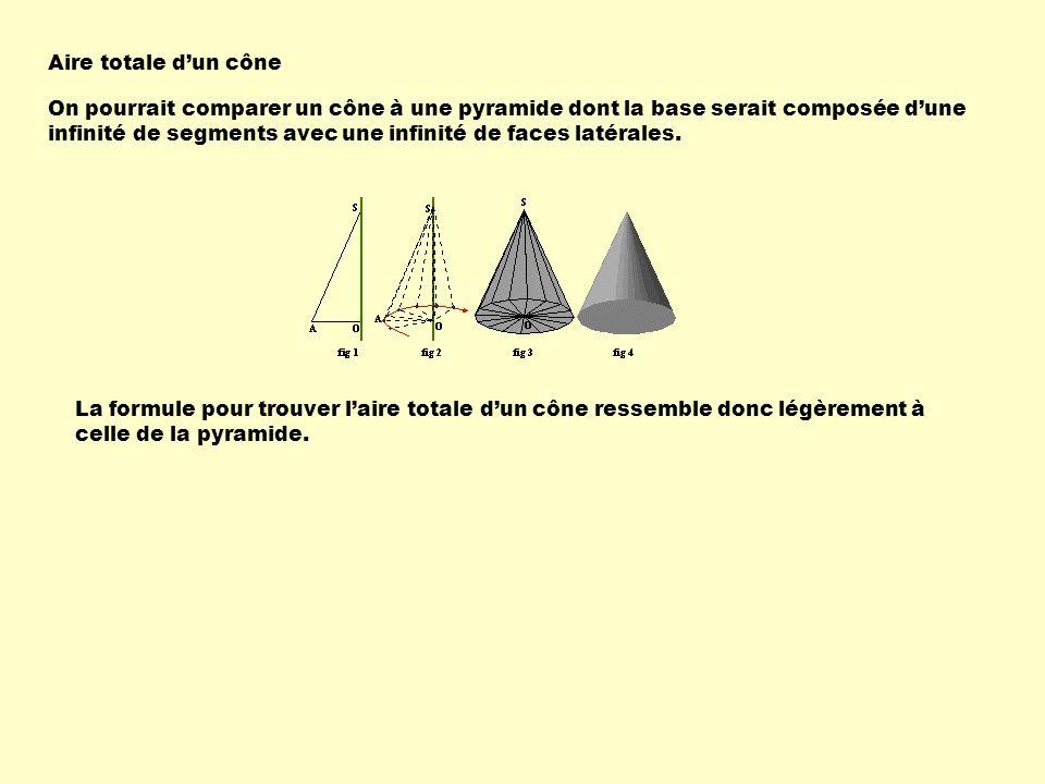 Aire totale dun cône On pourrait comparer un cône à une pyramide dont la base serait composée dune infinité de segments avec une infinité de faces latérales.