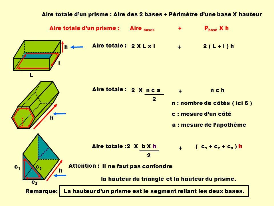 Aire totale dun prisme : Aire des 2 bases + Périmètre dune base X hauteur Aire totale dun prisme : Aire bases + P base X h Aire totale : 2 X n c a 2 n : nombre de côtés Aire totale : ( ici 6 ) a : mesure de lapothème c : mesure dun côté 2 X L x l2 ( L + l ) h + n c h + 2 2 X b X h( c 1 + c 2 + c 3 ) h + c3c3 c2c2 c1c1 Attention : Il ne faut pas confondre la hauteur du triangleet la hauteur du prisme.