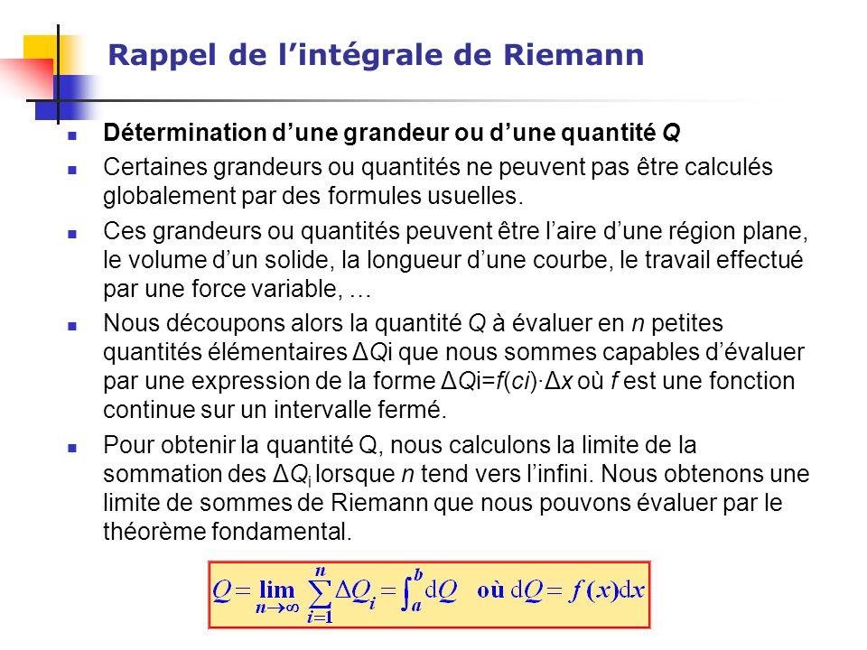 Rappel de lintégrale de Riemann Détermination dune grandeur ou dune quantité Q Certaines grandeurs ou quantités ne peuvent pas être calculés globaleme