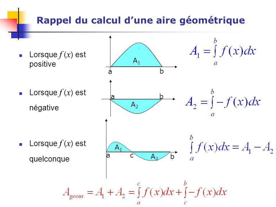 A1A1 a b Lorsque f ( x ) est positive Lorsque f ( x ) est négative Lorsque f ( x ) est quelconque A2A2 ab Rappel du calcul dune aire géométrique A1A1