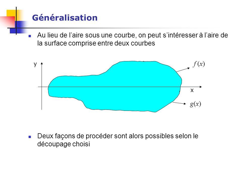 Généralisation Au lieu de laire sous une courbe, on peut sintéresser à laire de la surface comprise entre deux courbes x y Deux façons de procéder son