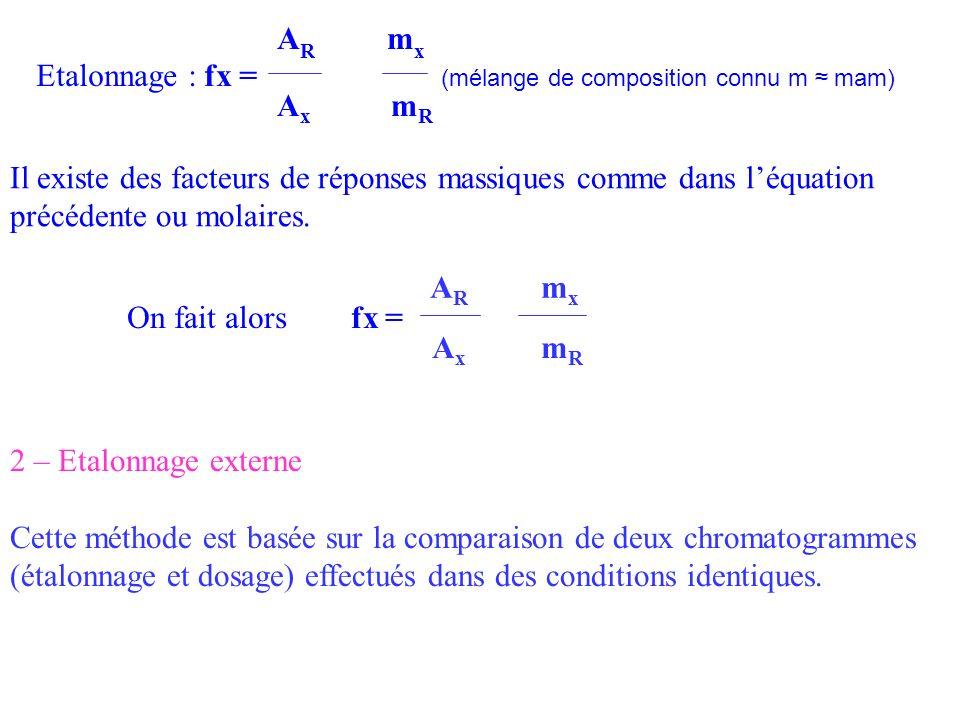 A R m x Etalonnage : fx = (mélange de composition connu m mam) A x m R Il existe des facteurs de réponses massiques comme dans léquation précédente ou