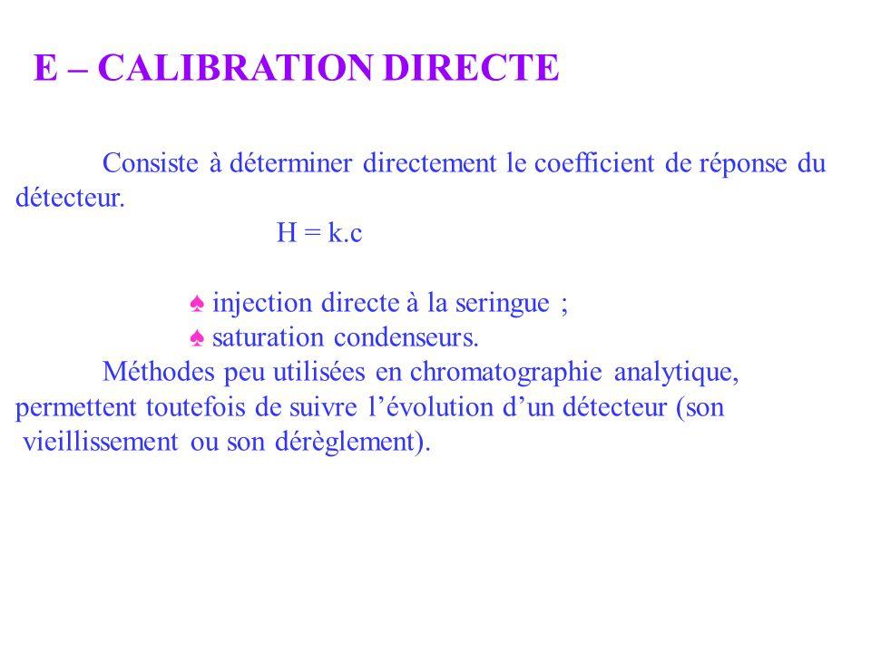 Consiste à déterminer directement le coefficient de réponse du détecteur. H = k.c injection directe à la seringue ; saturation condenseurs. Méthodes p