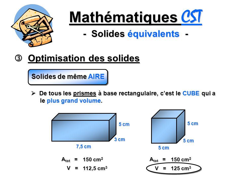 Mathématiques CST - Solides équivalents - Optimisation des solides Optimisation des solides De tous les prismes à base rectangulaire, cest le CUBE qui a le plus grand volume.